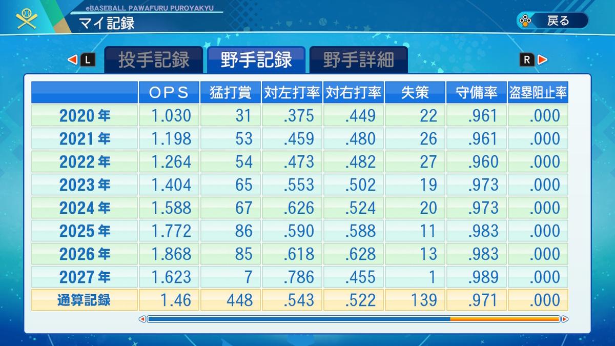 f:id:sui_chang:20201028100250j:plain