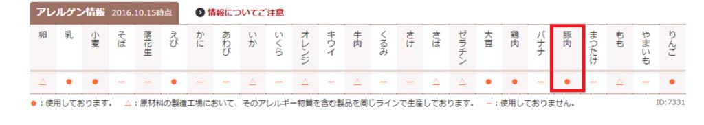 f:id:suibun17:20161016000748p:plain