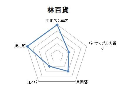 f:id:suikanoasobi:20180924132626j:plain