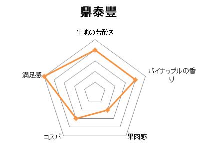 f:id:suikanoasobi:20180924144920p:plain