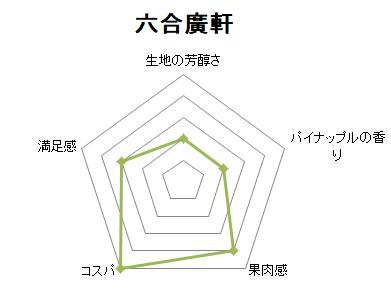 f:id:suikanoasobi:20180924171104p:plain