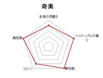 f:id:suikanoasobi:20180924171306p:plain