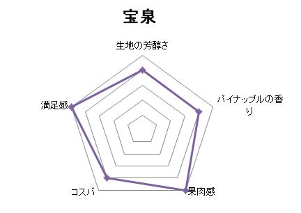 f:id:suikanoasobi:20180924171813p:plain