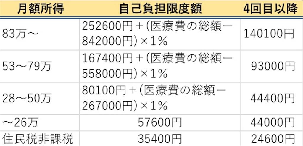 f:id:suikanoasobi:20181127131602j:image