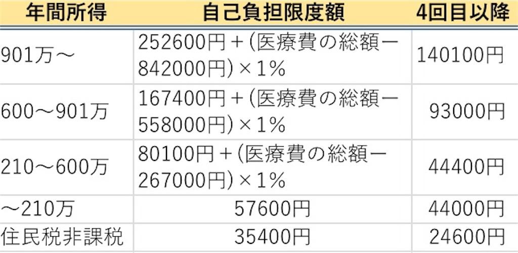 f:id:suikanoasobi:20181127131744j:image