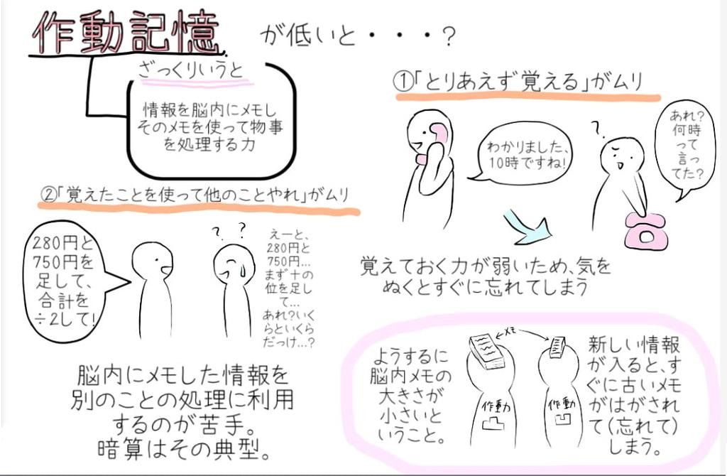 f:id:suikanoasobi:20181209131648j:plain