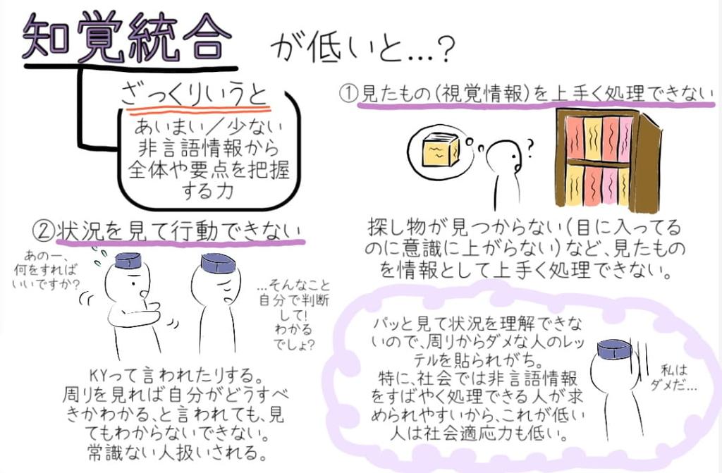 f:id:suikanoasobi:20181209131737j:plain