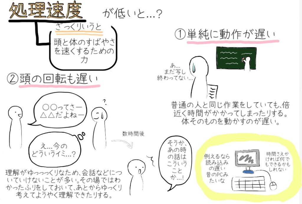f:id:suikanoasobi:20181209131924j:plain