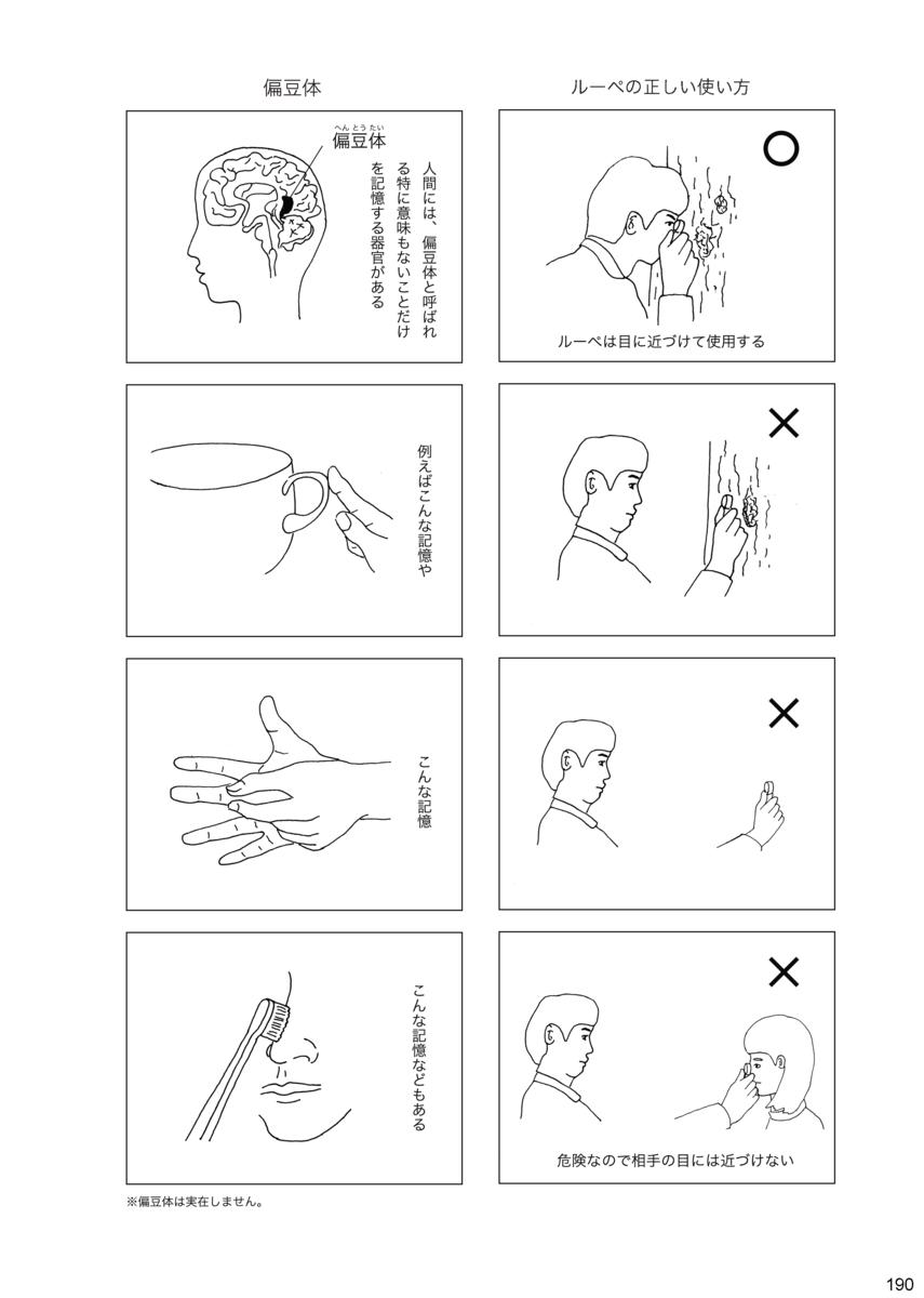 f:id:suikatokanotane:20190406020839p:plain