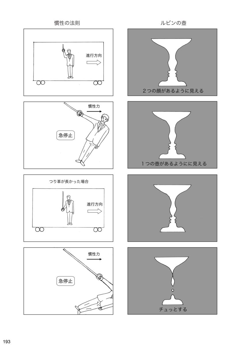 f:id:suikatokanotane:20190406020917p:plain