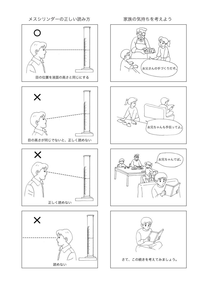 f:id:suikatokanotane:20190406021001p:plain