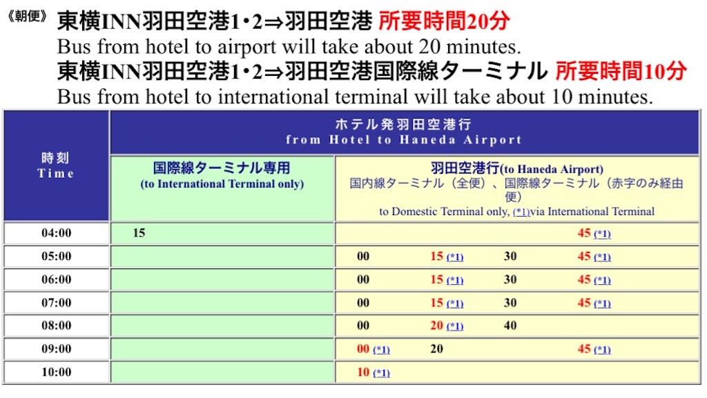 f:id:suiren_nikki:20170211104132j:image