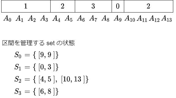 f:id:suisen_kyopro:20210425082542p:plain
