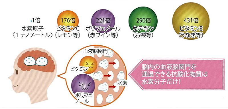 f:id:suiso-kouka:20180124122753p:plain