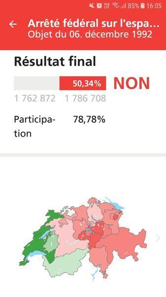 スマホのスクリーンショット。スイスの国民投票の結果がわかるスイスの地図。ドイツ語圏はノーを示す赤色、フランス語圏はイエスを示す緑になっている。