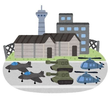 軍隊の基地のイラスト。基地の建物の手前に飛行機、戦車、軍事ヘリが並んでいる。