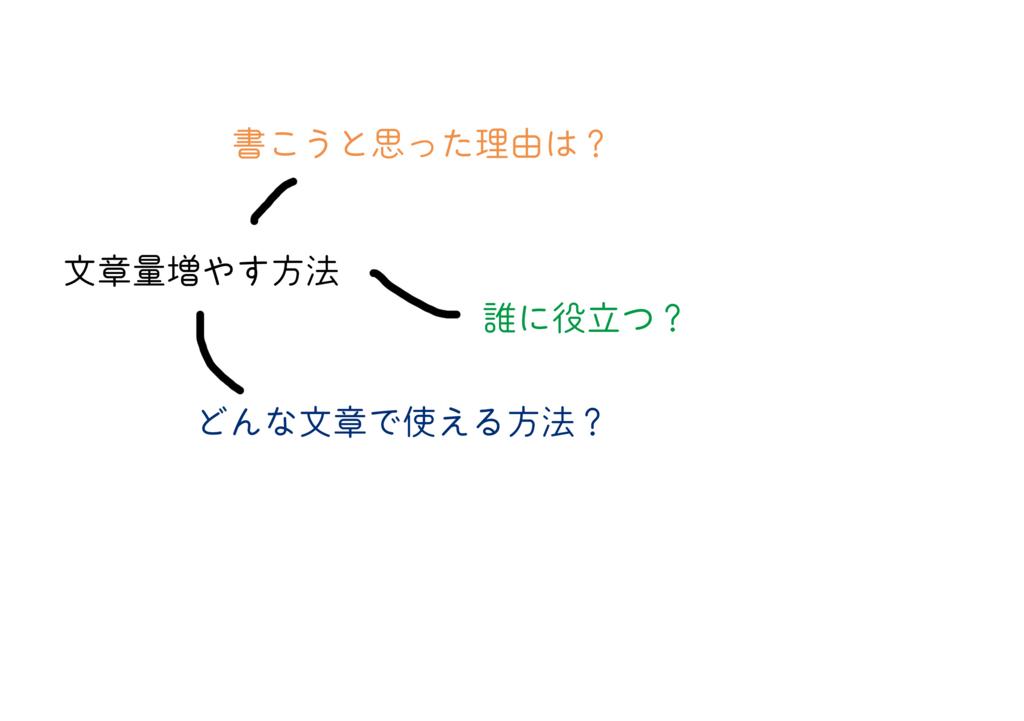 f:id:suisuisuizoo:20170907104019j:plain