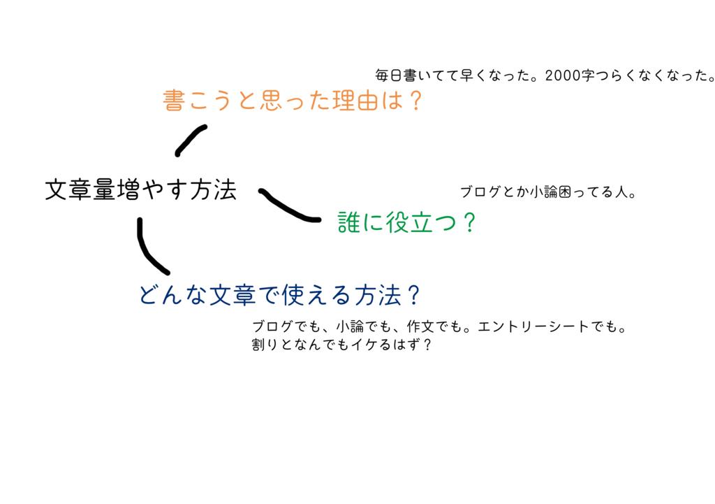 f:id:suisuisuizoo:20170907104359j:plain