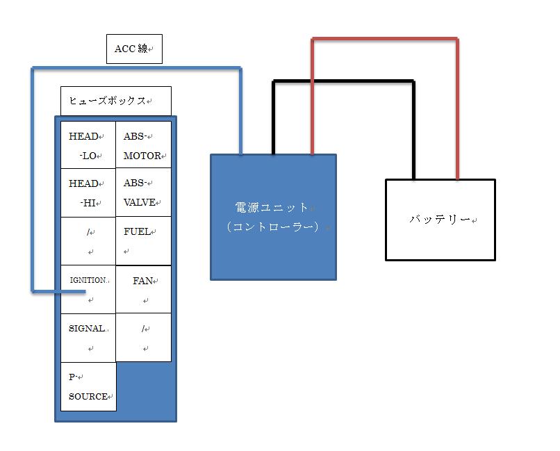 f:id:sujiniku5150:20160410203936p:plain