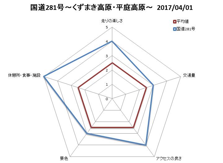 f:id:sujiniku5150:20170407235925p:plain
