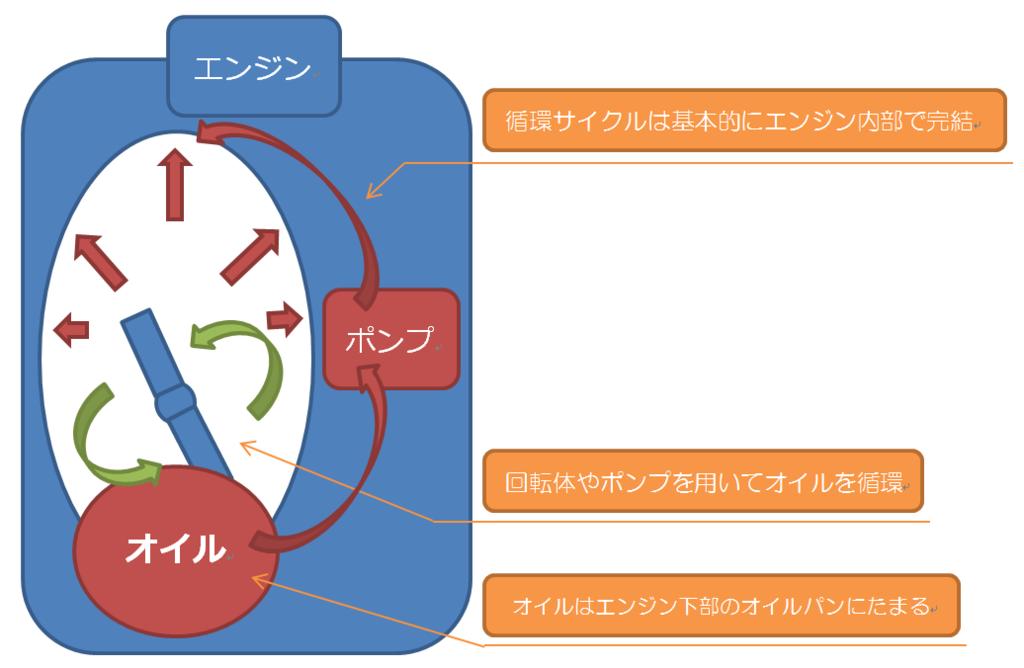 f:id:sujiniku5150:20171001230557p:plain