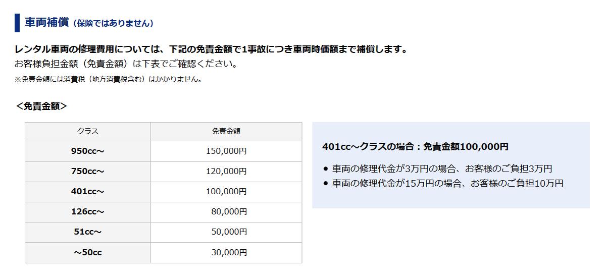 f:id:sujiniku5150:20200703163719p:plain