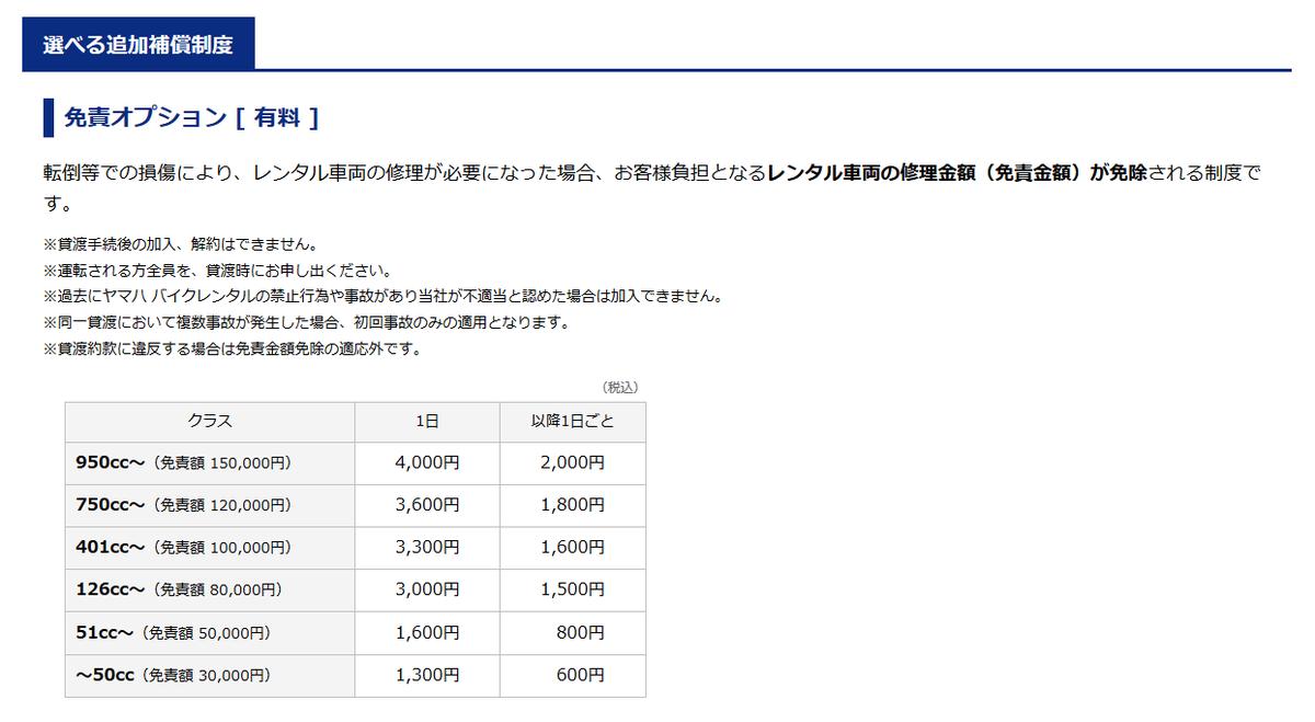 f:id:sujiniku5150:20200703163734p:plain