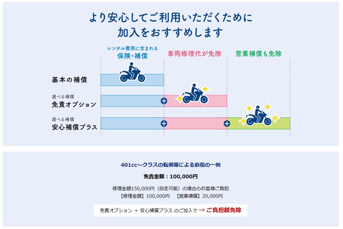 f:id:sujiniku5150:20200703163832p:plain