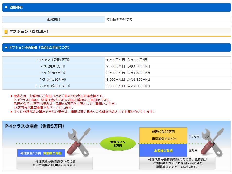 f:id:sujiniku5150:20200703170519p:plain