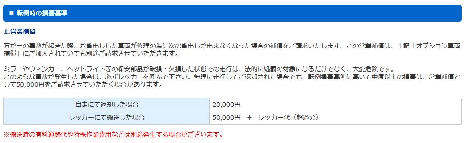 f:id:sujiniku5150:20200703170531p:plain