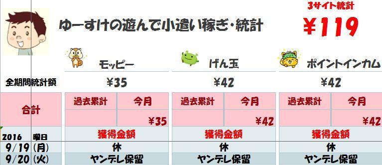 f:id:suke-boo:20160920190639j:plain