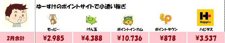 f:id:suke-boo:20170212190107j:plain