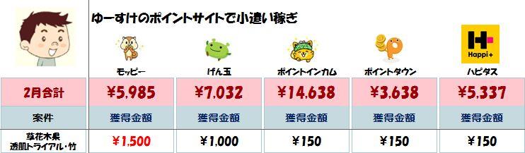 f:id:suke-boo:20170221150803j:plain