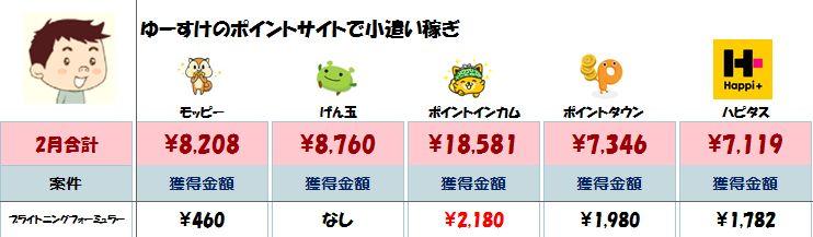 f:id:suke-boo:20170228003218j:plain