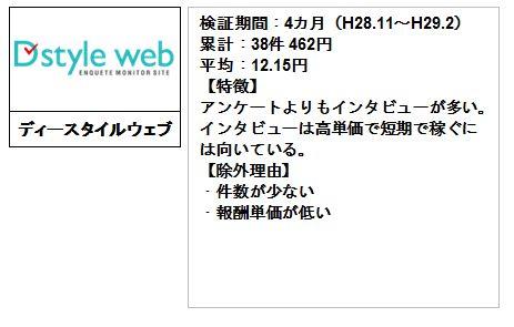 f:id:suke-boo:20170303152019j:plain