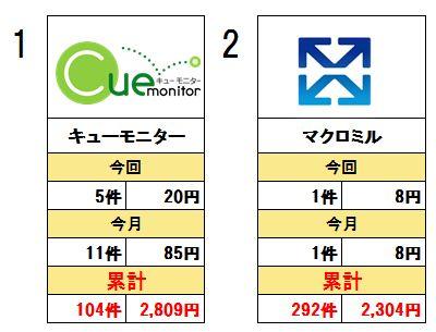 f:id:suke-boo:20170306235322j:plain