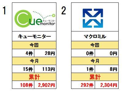 f:id:suke-boo:20170308142711j:plain