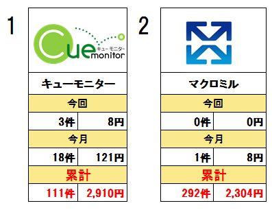 f:id:suke-boo:20170312195319j:plain