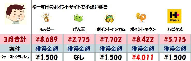 f:id:suke-boo:20170320172222j:plain