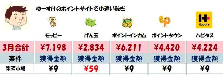 f:id:suke-boo:20170325132421j:plain