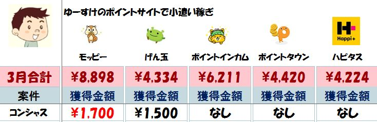 f:id:suke-boo:20170326215403j:plain