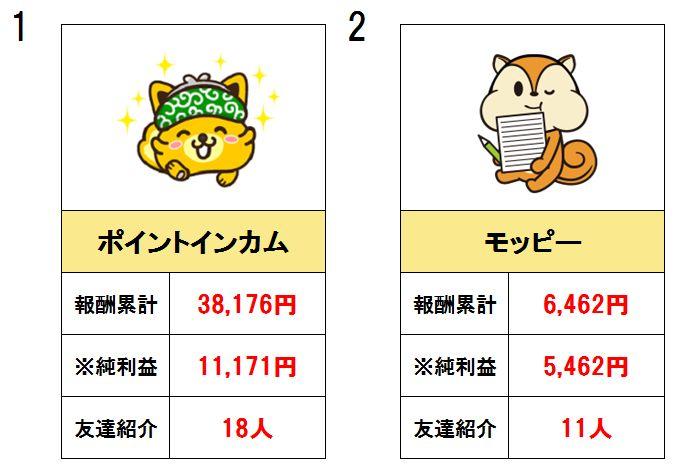 f:id:suke-boo:20170401154509j:plain