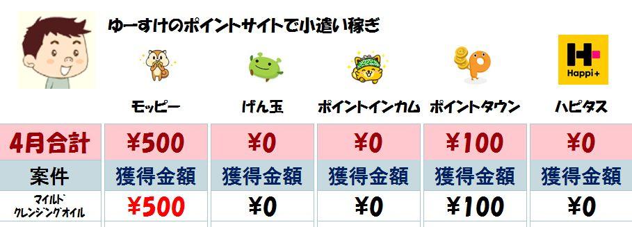 f:id:suke-boo:20170405133540j:plain