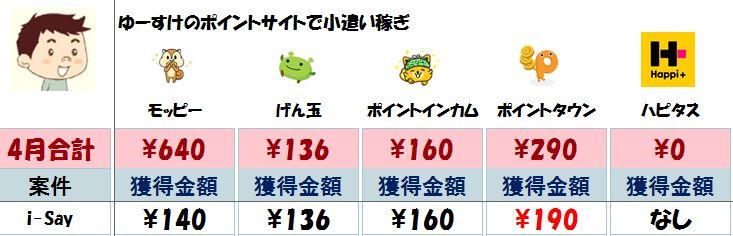 f:id:suke-boo:20170411225948j:plain