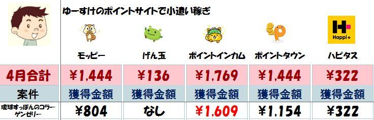f:id:suke-boo:20170412185956j:plain