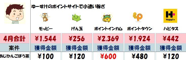f:id:suke-boo:20170415160628j:plain