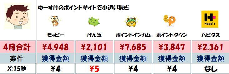 f:id:suke-boo:20170427213931j:plain