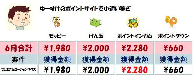 f:id:suke-boo:20170629195105j:plain