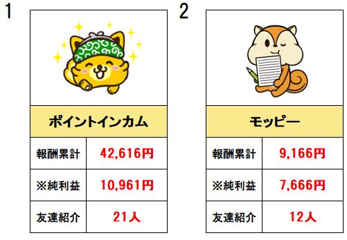 f:id:suke-boo:20170709195840j:plain