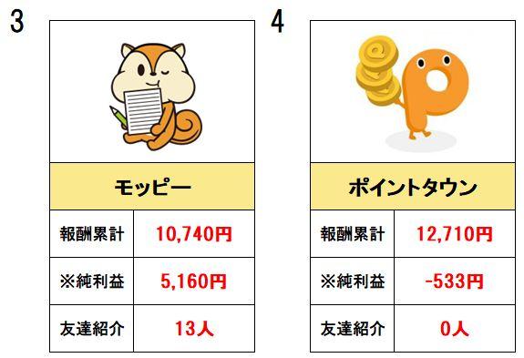 f:id:suke-boo:20170816193312j:plain